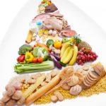 Dietas sanas y equilibradas.
